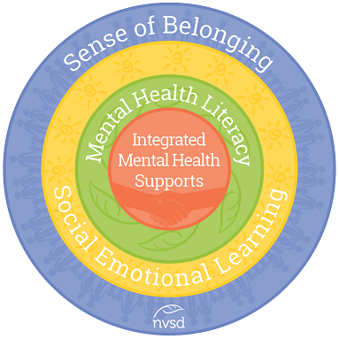 Social Emotional Learning and Mental Health