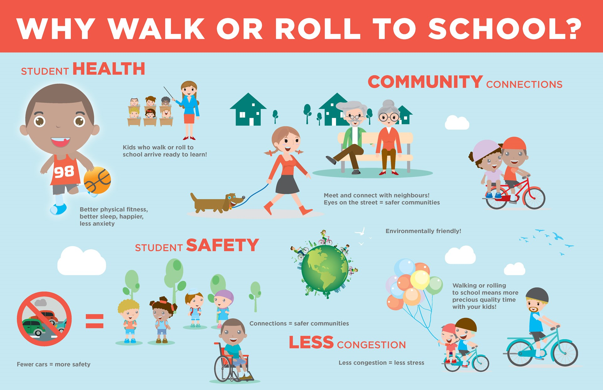 Why walk or roll to school?