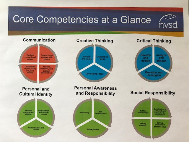 Core Competencies at a glance.jpg
