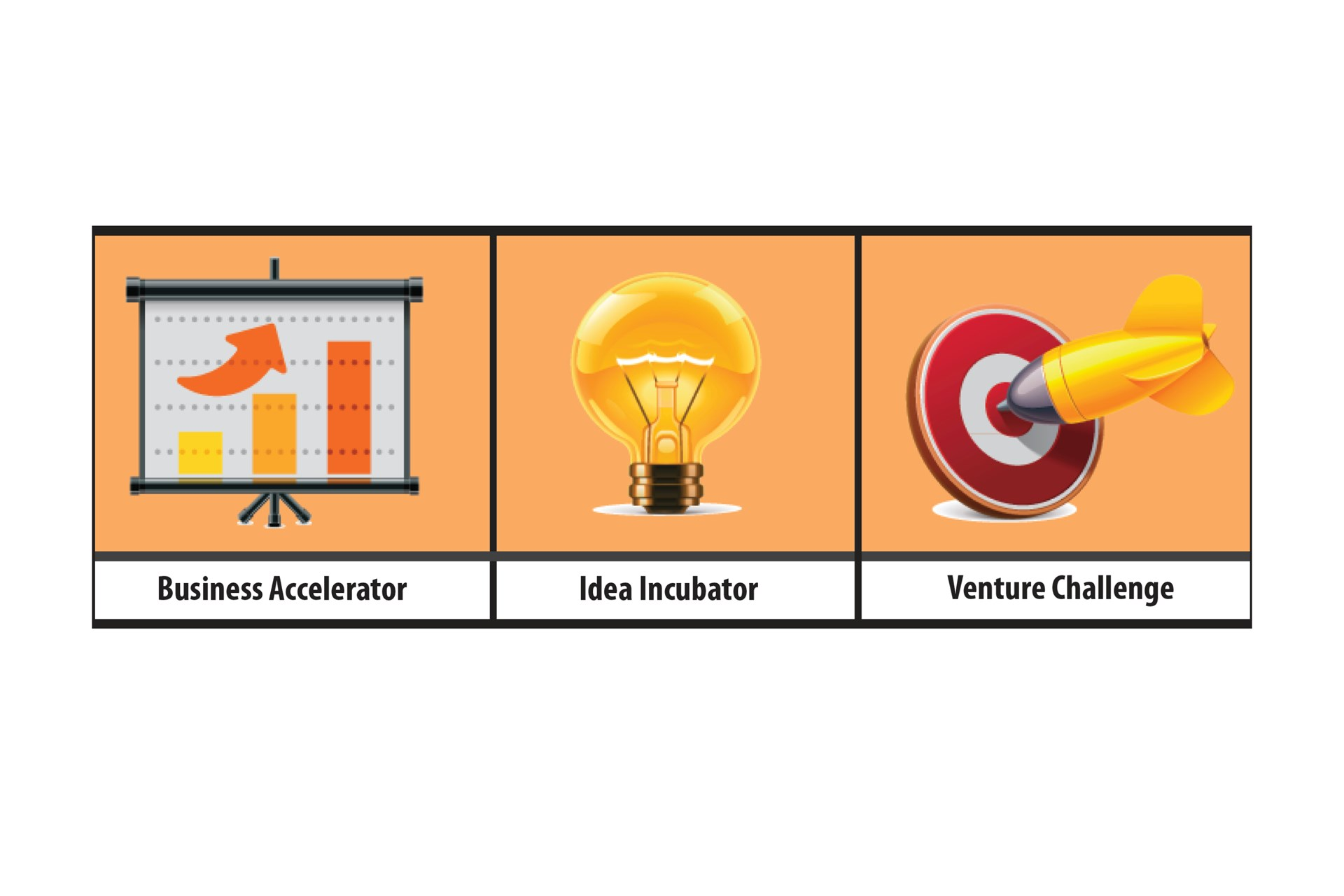 ​Young Entrepreneurship & Leadership Launchpad (YELL)