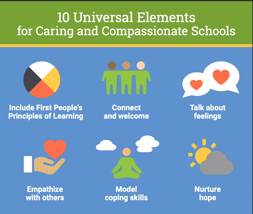 NVSD Compassionate Schools and Classrooms