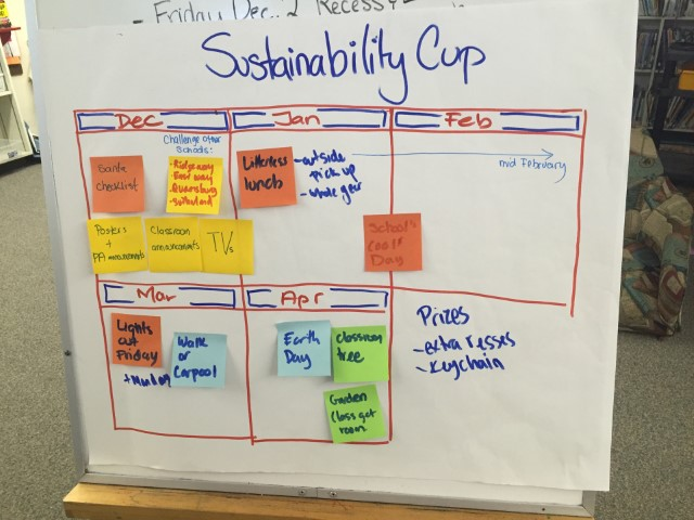 sustainabilitycup.JPG